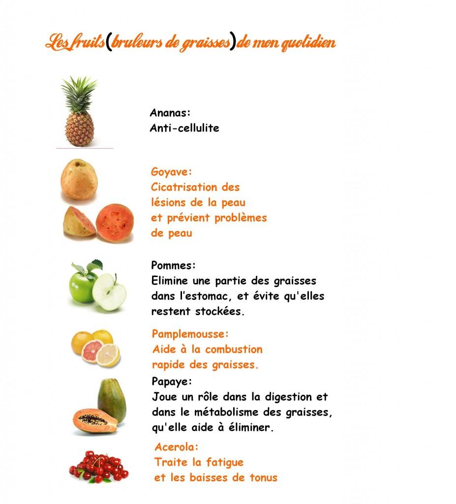 Fruits brûleurs de graisse comment maigrir comment perdre du poids alimentation mincir maigrir fondre la graisse