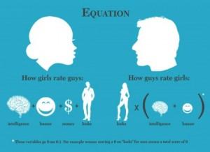 La différence entre les hommes et les femmes